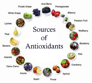 antioxidant_sources-300x269